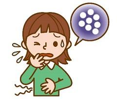 ノロウイルス 症状