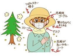 花粉症 予防方法