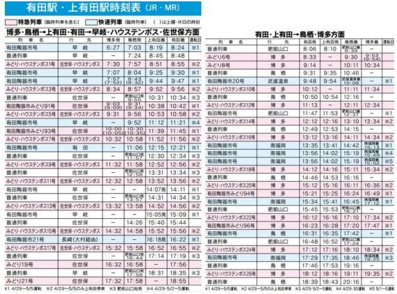 有田駅 時刻表