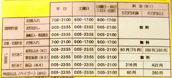 郵便局ATMの時間表