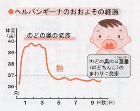 出典:http://www5a.biglobe.ne.jp/