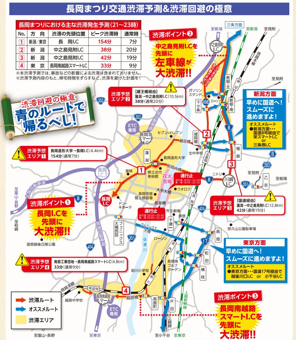 長岡花火大会 渋滞回避 マップ