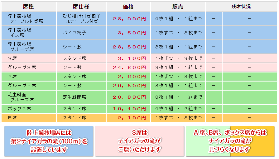 出典:http://itabashihanabi.jp/