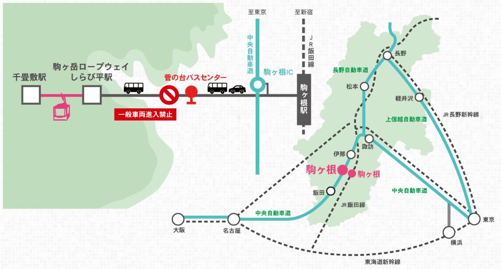 千畳敷カール アクセス 地図