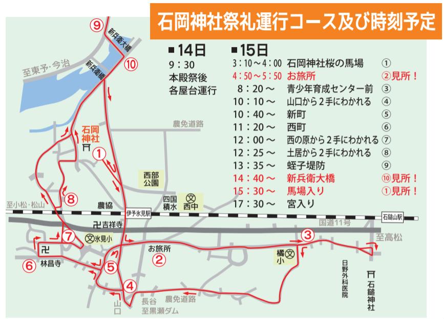 西条祭り 運行コース 地図 石岡神社
