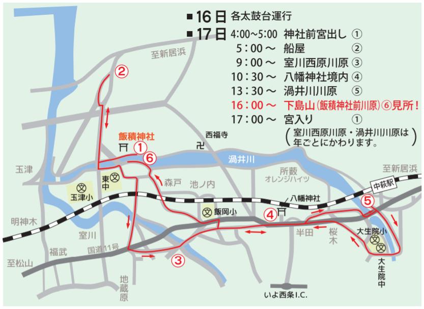 西条祭り 運行コース 地図 飯積神社