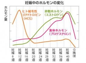 出典:http://www.kamiyutaka.com/
