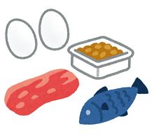 大豆 肉 魚