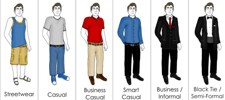 男性 シーン別 服装