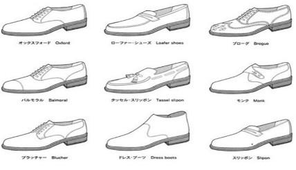 靴 タイプ