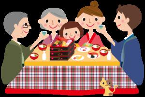 お正月 家族とこたつでおせち料理 イラスト