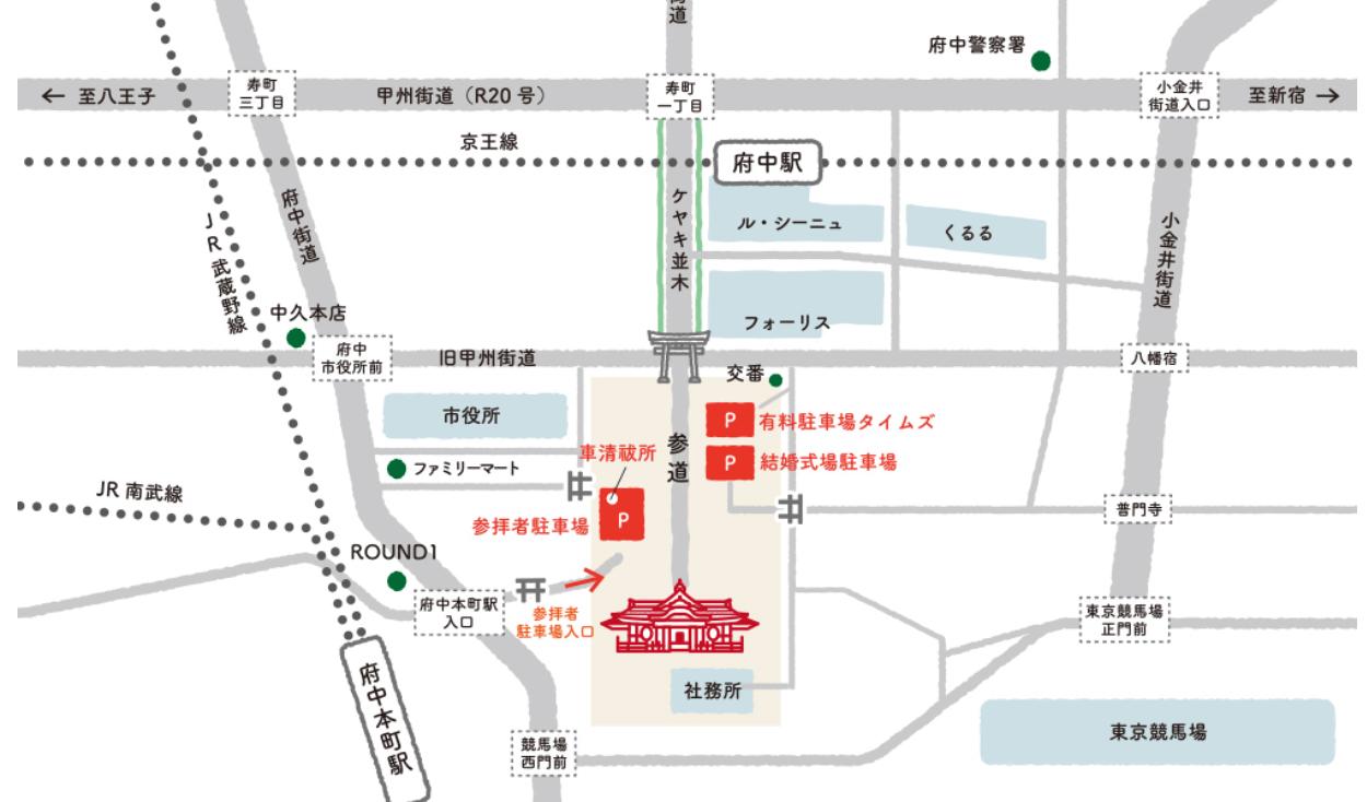大國魂神社 駐車場 アクセス 地図